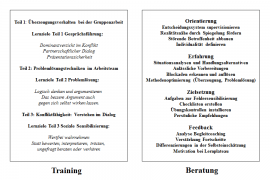 trainings-und-beratungs-coaching