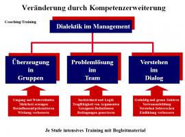 veraenderung-durch-kompetenzerweiterung